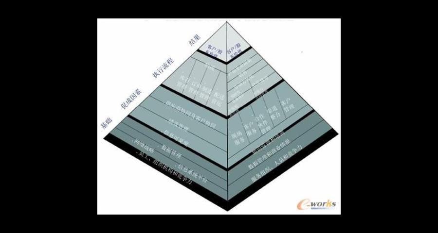 江西品牌管理咨询培训供应 上海才尊商务服务供应