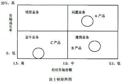 北京口碑好的管理咨询培训承诺守信 上海才尊商务服务供应