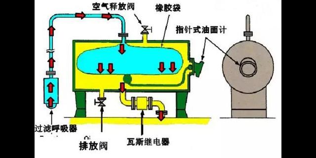 广安抽头变压电器用油零售 诚信服务「成都欧尔实业供应」