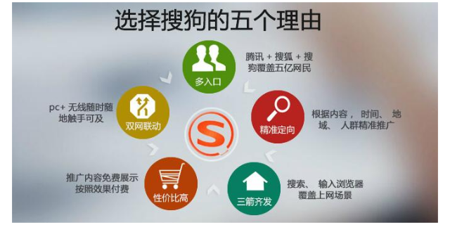 成都產品網絡推廣價格 來電咨詢「盤古廣告供應」