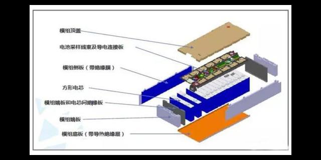 天津动力电池管理系统 创新服务「成都中璞电子供应」