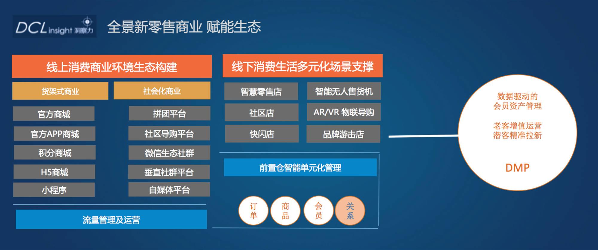 上海洞察力软件信息科技有限公司