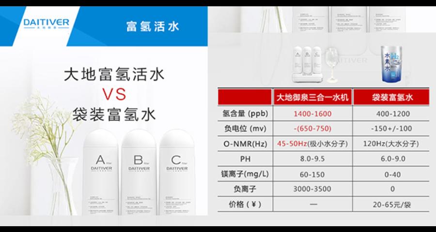 福建DT6000A活水机多少钱,活水