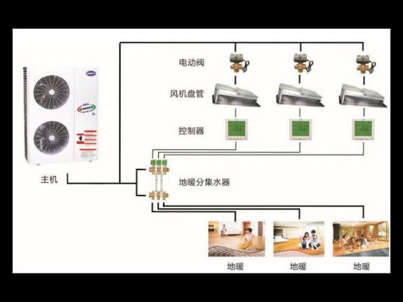地源熱泵管加盟企業 誠信互利「帝思邁環境設備供應」