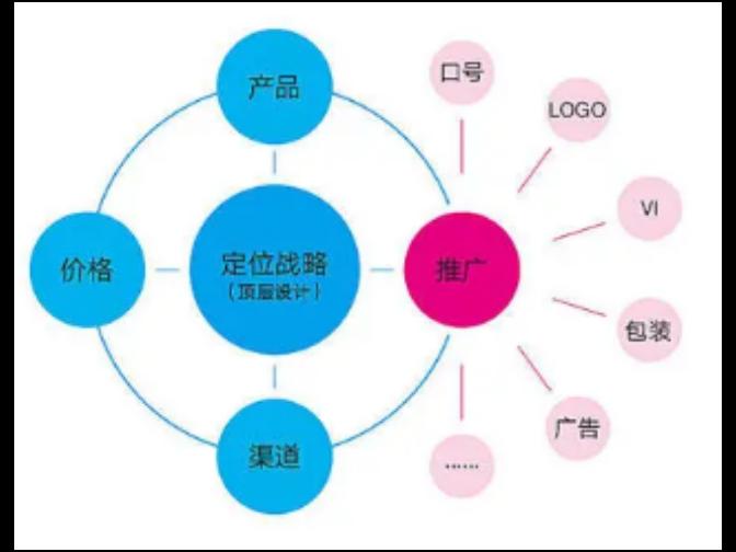 安徽绿色商标设计服务企业