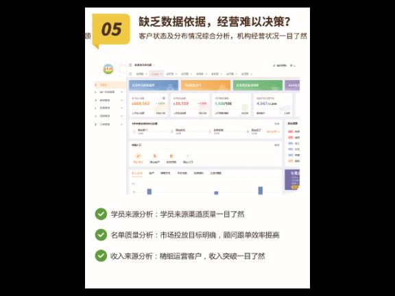 天津幼教教育培训哪家好 广州六米网络科技供应