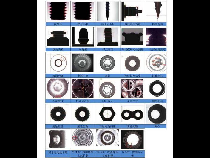 河南五金件视觉检测设备哪家好「广东韬智智能供应」