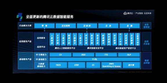 杭州数据服务费用
