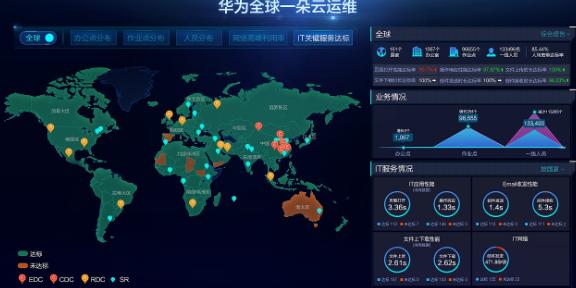 廣州數據服務哪里有