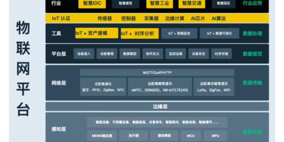杭州數據服務大概要多少錢,大數據