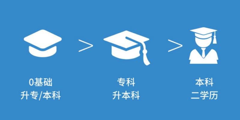 毕节自学考机构哪家好 有口皆碑 贵州成才云教育培训供应