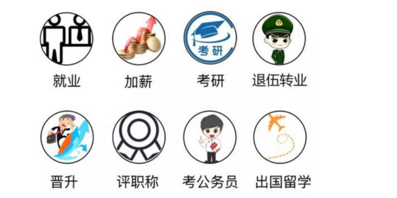 铜仁成人自考本科考哪几门 欢迎来电 贵州成才云教育培训供应