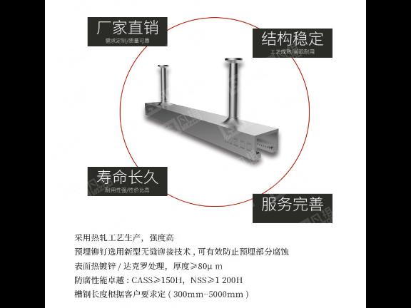 上海預埋槽道系統,預埋槽