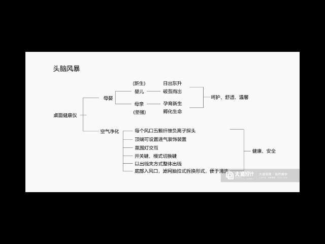 黑龙江母婴产品设计多少钱 信息推荐 广州市大道工业设计供应