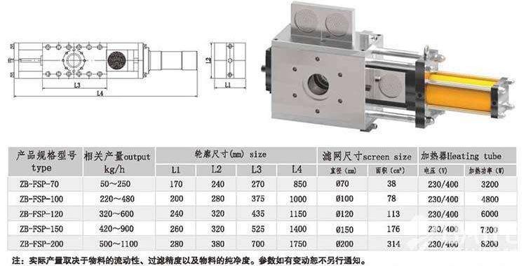 沧州保温齿轮泵销售 创新服务 沧州海德尔泵业供应
