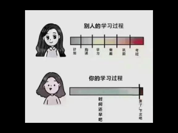 技术人才落户广州咨询服务 广州市海思教育咨询供应