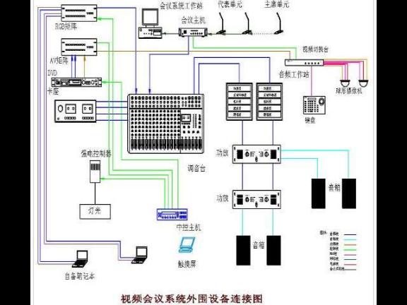 龍港廠區網絡布線 歡迎咨詢「無錫市涵萱電子科技供應」