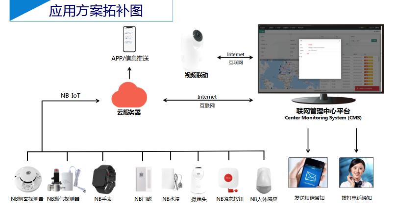 南京居家智慧養老管理軟件 歡迎來電「好農民智慧互助居家養老供應」