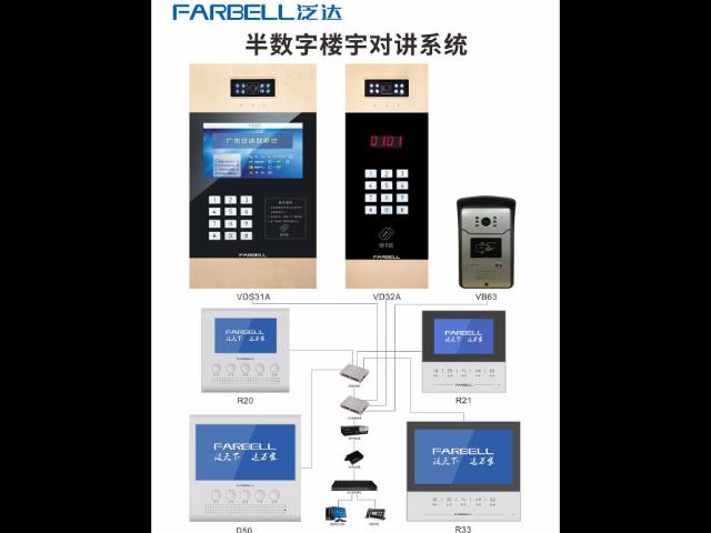 无线楼宇对讲生产厂商 客户至上 广东泛达电子科技供应