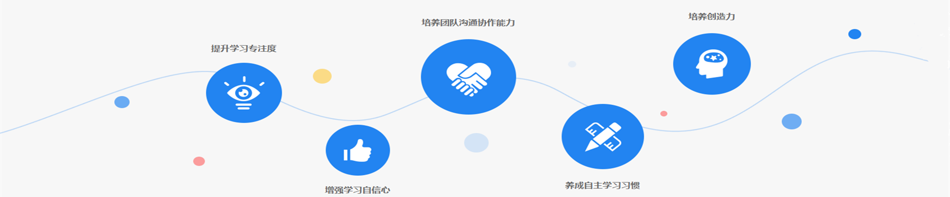 云南新浩澤教育咨詢有限公司公司介紹