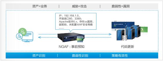 河北深信服下一代防火墙 欢迎来电「上海黑象信息科技有限公司」