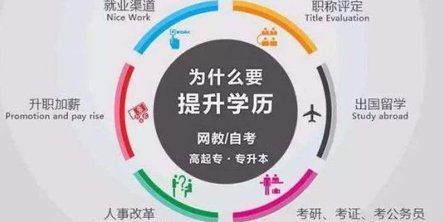 周口学历提升成教和网教哪个好 欢迎来电 河南京科教育信息咨询供应