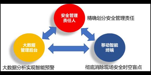 深圳定制騎行頭盔代理 來電咨詢「深圳泓川科技供應」