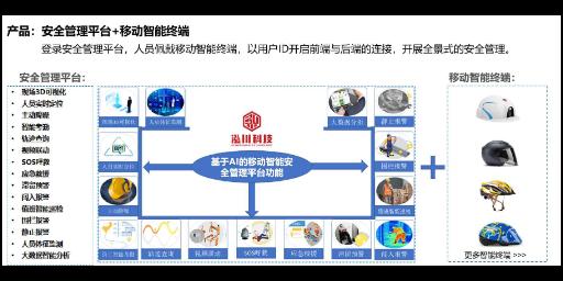 中山骑行头盔哪家强 来电咨询「深圳泓川科技供应」