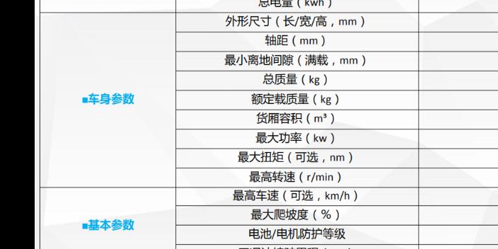 坪山區售新能源貨車 誠信互利「深圳市輝瑞汽車服務供應」