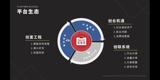 湖州原产地农副特产5G短视频直播短视频直播 创造辉煌「杭州鹏源文化传播供应」
