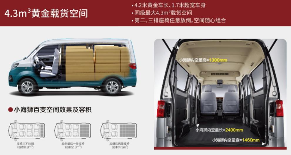 浙江金杯店供应公司 信息推荐 上海华星鸿华汽车供应