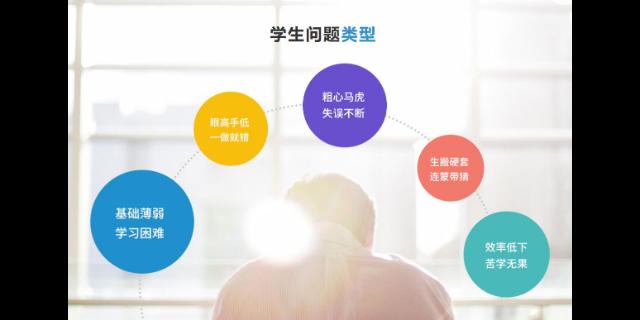 臺州2021往屆生 中考沖刺學習中心