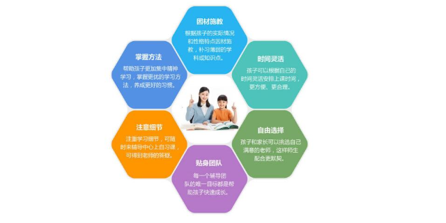 绍兴初三中考培训咨询服务 欢迎来电「杭州现代科技专修学校供应」