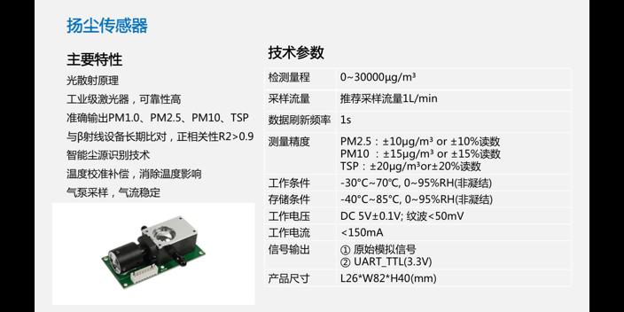 河北溶解氧傳感器廠家 誠信互利 杭州肥牛信息科技供應