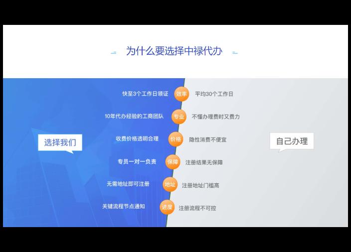 江干公司注册流程是什么
