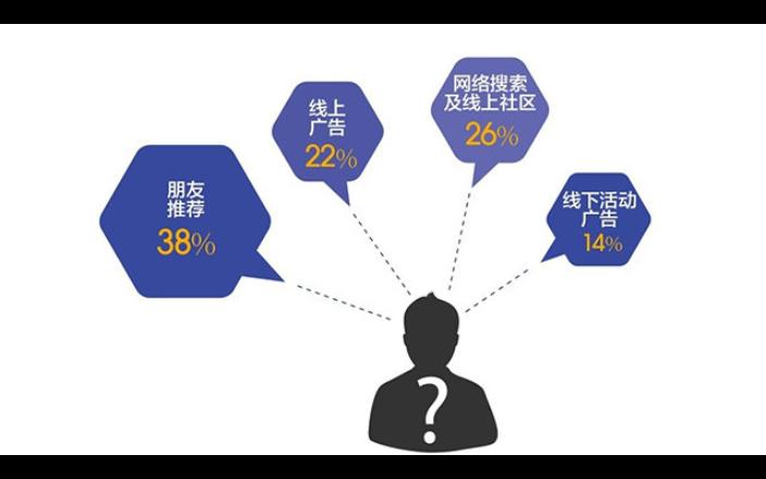 吉林连锁餐饮管理学习 信息推荐 杭州华博酒店管理供应