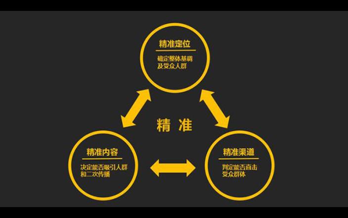 绍兴连锁店餐饮管理学习 欢迎来电 杭州华博酒店管理供应