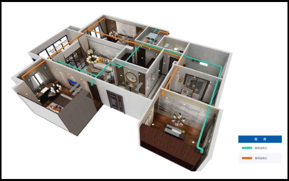 常用家装设计转件价格,装修设计软件