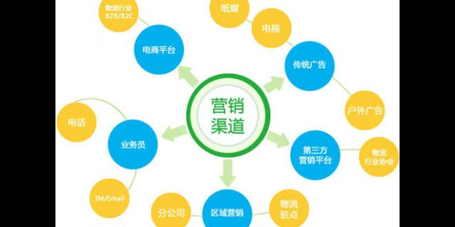 天津智能化口碑整合营销市场价