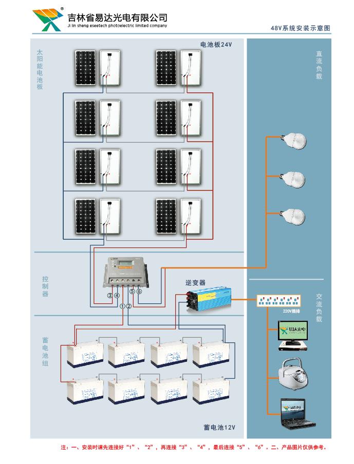 盘锦蓄电池的寿命 服务为先 杭州易达光电供应