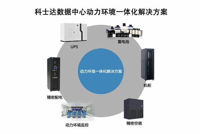 營口正泰UPS電源 創新服務「杭州易達光電供應」
