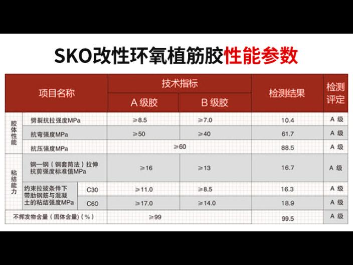 上海市环氧植筋胶的使用方法 服务为先 加固博士供应