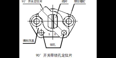 湖南球閥生產廠家