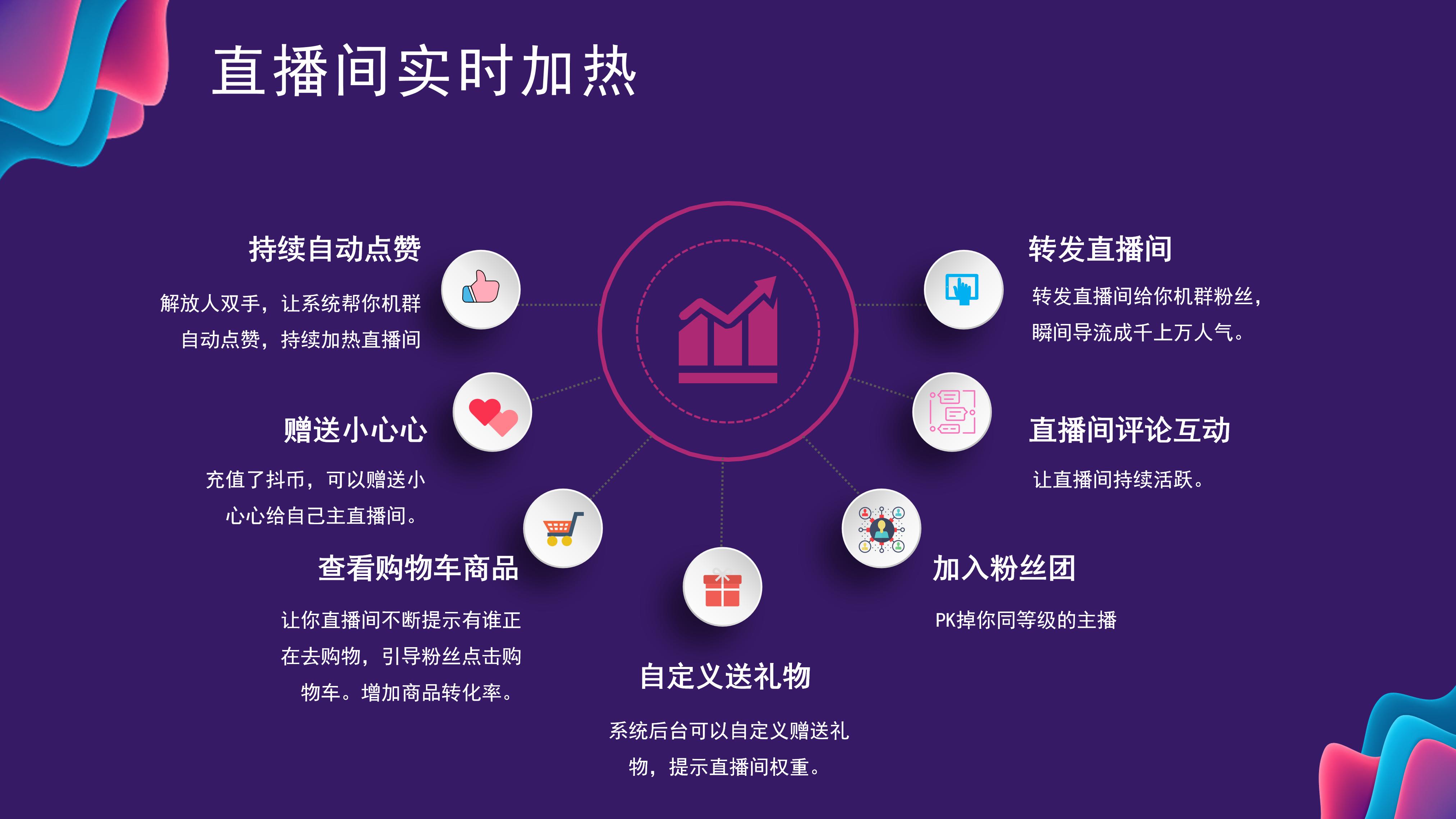 供应深圳市直播营销计划批发筋抖云人工智能供应