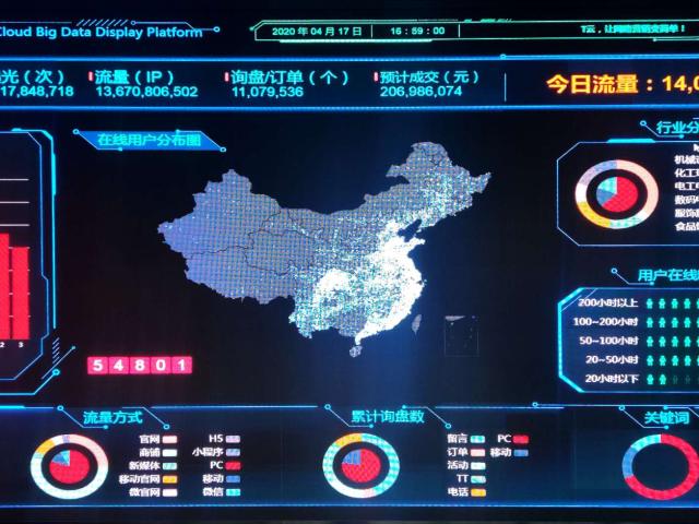 外贸互联网推广哪个平台好 贴心服务 金华市珍岛信息技术供应