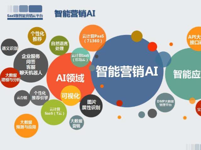 卫龙互联网推广价格 来电咨询 金华市珍岛信息技术供应