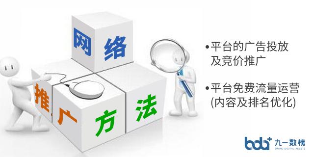 地產網絡推廣 北京九一數榜科技供應 北京九一數榜科技供應