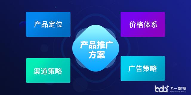 西工區水利設備產品推廣 真誠推薦 北京九一數榜科技供應