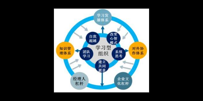 青岛技术物业管理欢迎选购