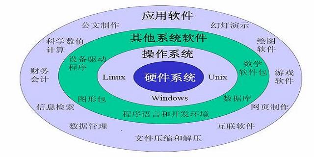 錫山區個性化計算機軟硬件及輔助設備售后服務「江蘇鼎志電子科技供應」